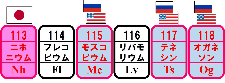 Nihonium1.jpg