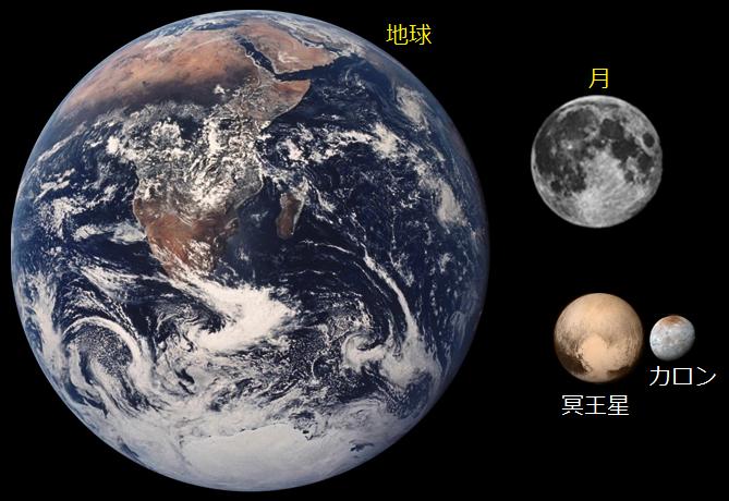 冥王星・、カロン・地球・月の比較