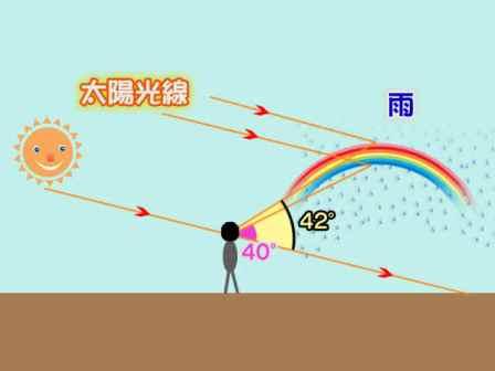 Rainbow2.jpg
